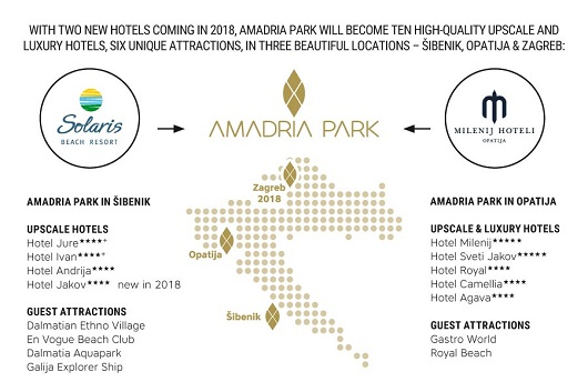 AMADRIA PARK ( ex. Solaris Beach Resort )